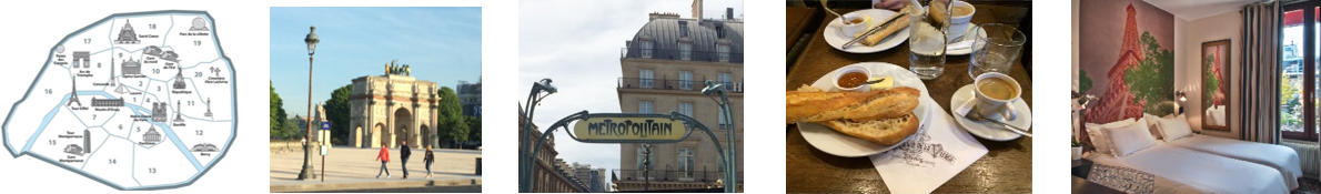 Personal Paris Let's Plan 10 things you need to know about paris